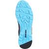 Viking Impulse GTX Shoes Men Dark grey/Petrol